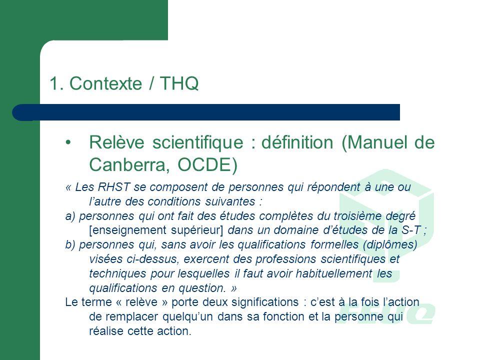 1. Contexte / THQ Relève scientifique : définition (Manuel de Canberra, OCDE) « Les RHST se composent de personnes qui répondent à une ou lautre des c