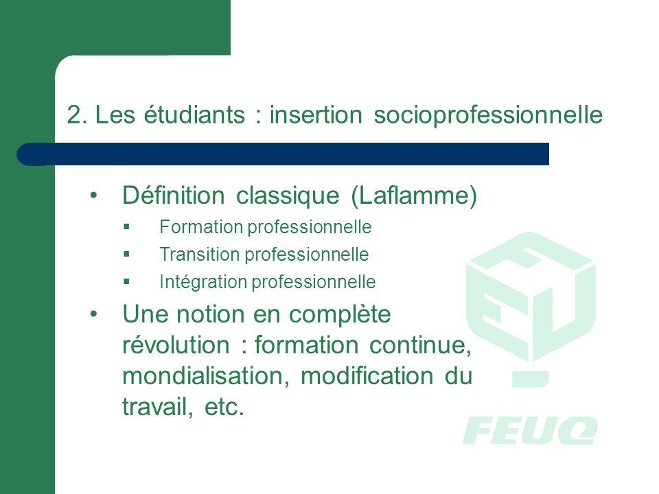 2. Les étudiants : insertion socioprofessionnelle Définition classique (Laflamme) Formation professionnelle Transition professionnelle Intégration pro