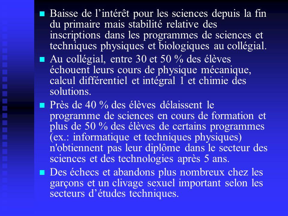 Baisse de lintérêt pour les sciences depuis la fin du primaire mais stabilité relative des inscriptions dans les programmes de sciences et techniques physiques et biologiques au collégial.