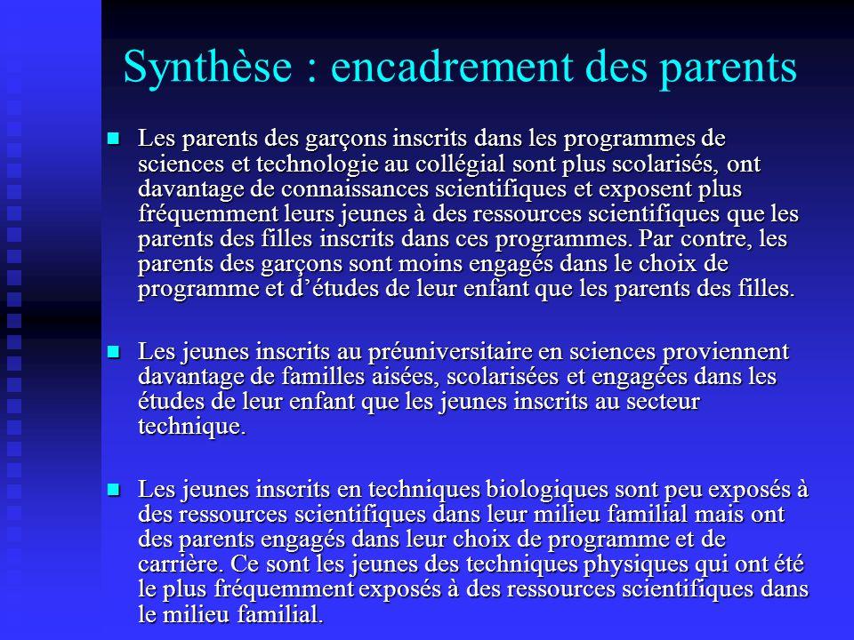 Synthèse : encadrement des parents Les parents des garçons inscrits dans les programmes de sciences et technologie au collégial sont plus scolarisés, ont davantage de connaissances scientifiques et exposent plus fréquemment leurs jeunes à des ressources scientifiques que les parents des filles inscrits dans ces programmes.