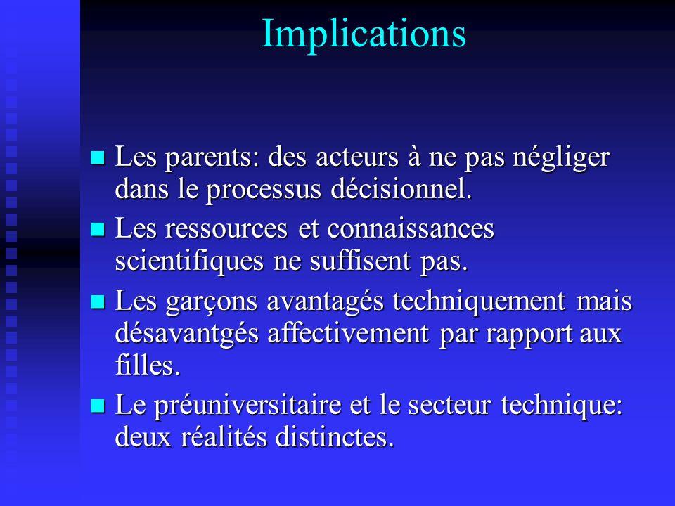 Implications Les parents: des acteurs à ne pas négliger dans le processus décisionnel.