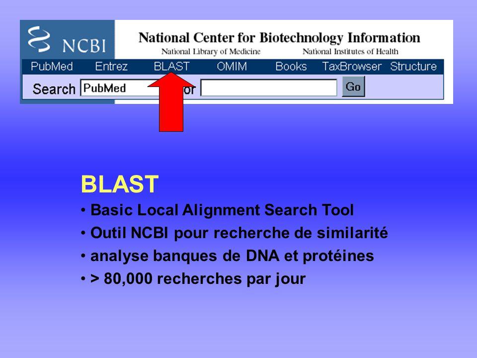 BLAST Basic Local Alignment Search Tool Outil NCBI pour recherche de similarité analyse banques de DNA et protéines > 80,000 recherches par jour