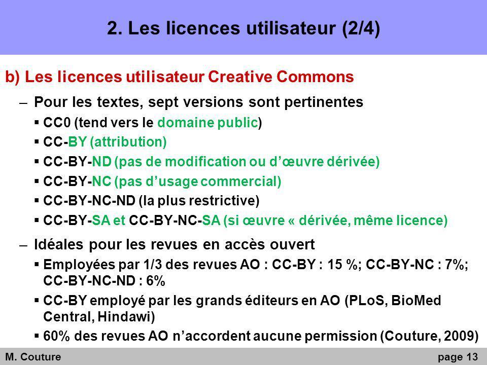 2. Les licences utilisateur (2/4) b) Les licences utilisateur Creative Commons –Pour les textes, sept versions sont pertinentes CC0 (tend vers le doma