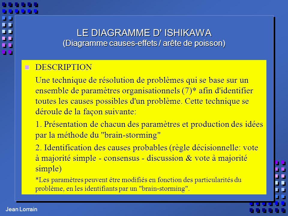 Jean Lorrain LE DIAGRAMME D' ISHIKAWA (Diagramme causes-effets / arête de poisson) n DESCRIPTION Une technique de résolution de problèmes qui se base