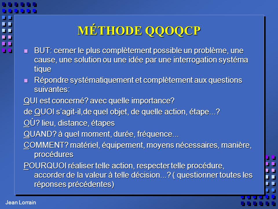 Jean Lorrain MÉTHODE QQOQCP n BUT: cerner le plus complètement possible un problème, une cause, une solution ou une idée par une interrogation systéma