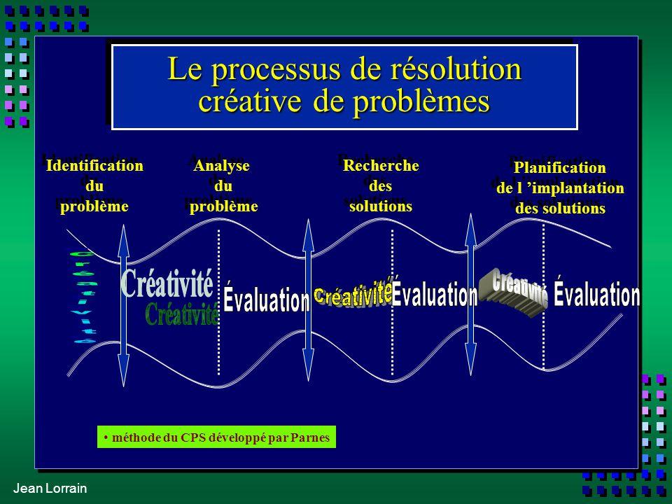 Jean Lorrain Le processus de résolution créative de problèmes Identification du problème Identification du problème Recherche des solutions Recherche