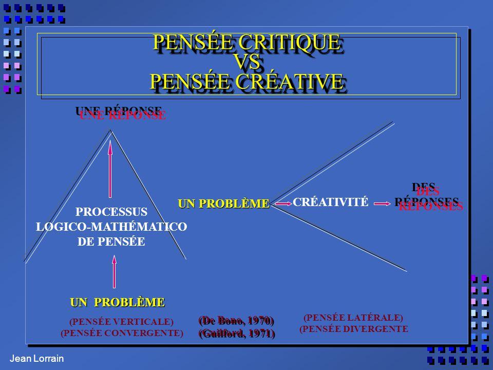 Jean Lorrain Modèle explicatif de la créativité CRÉATEURPERSONNALITÉCOMPÉTENCEMOTIVATION CRÉATIVITÉ PRÉPARATION INCUBATION ILLUMINATION VÉRIFICATION CRÉATIVITÉ PRÉPARATION INCUBATION ILLUMINATION VÉRIFICATION BLOCAGES PERSONNELS BLOCAGES ORGANISA- TIONNELS 1 1.
