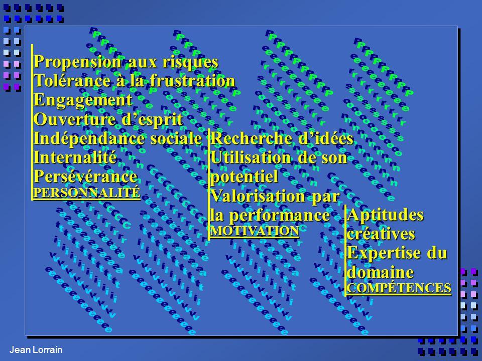 Jean Lorrain Propension aux risques Tolérance à la frustration Engagement Ouverture desprit Indépendance sociale InternalitéPersévérancePERSONNALITÉ R