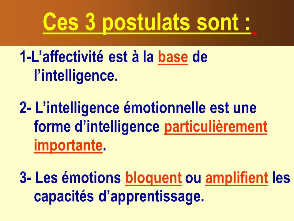 1-Laffectivité est à la base de lintelligence.