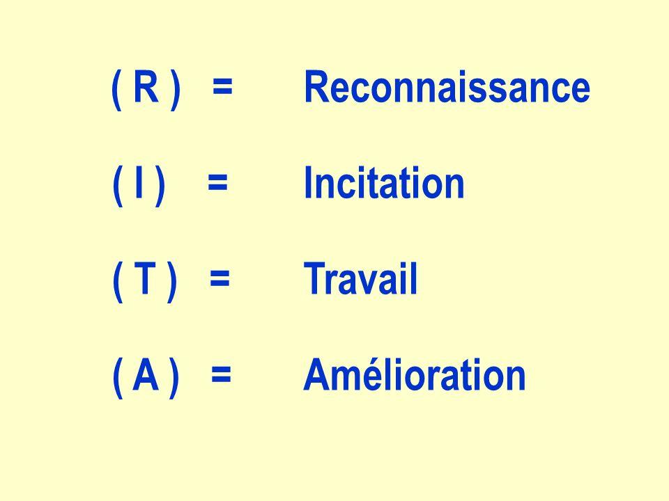 ( R ) = Reconnaissance ( I ) = Incitation ( T ) = Travail ( A ) = Amélioration