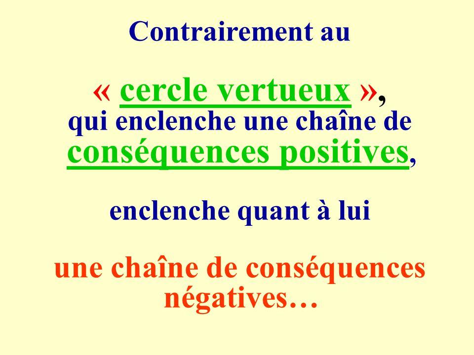 Contrairement au « cercle vertueux », qui enclenche une chaîne de conséquences positives, enclenche quant à lui une chaîne de conséquences négatives…