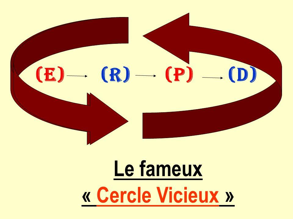 (E) (R) (P) (D) Le fameux « Cercle Vicieux »