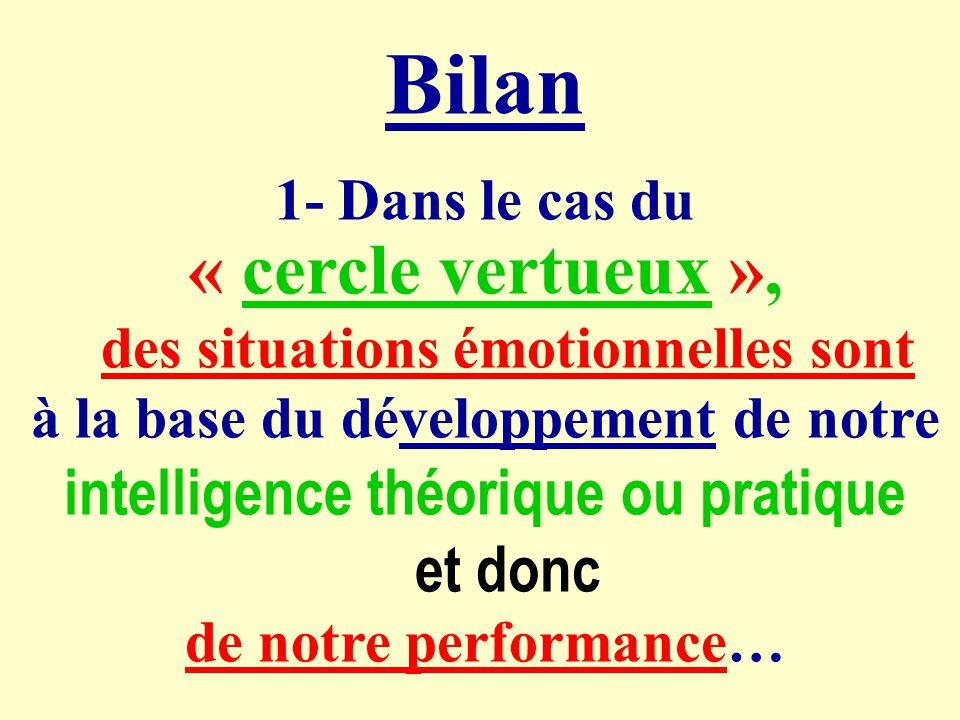 Bilan 1- Dans le cas du « cercle vertueux », des situations émotionnelles sont à la base du développement de notre intelligence théorique ou pratique et donc de notre performance…
