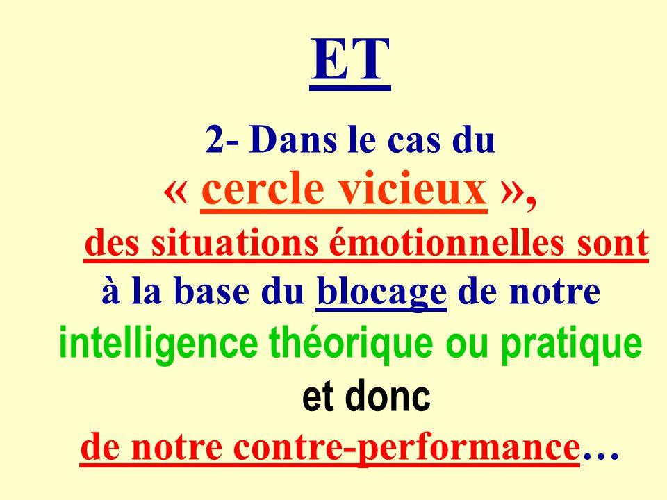 ET 2- Dans le cas du « cercle vicieux », des situations émotionnelles sont à la base du blocage de notre intelligence théorique ou pratique et donc de notre contre-performance…