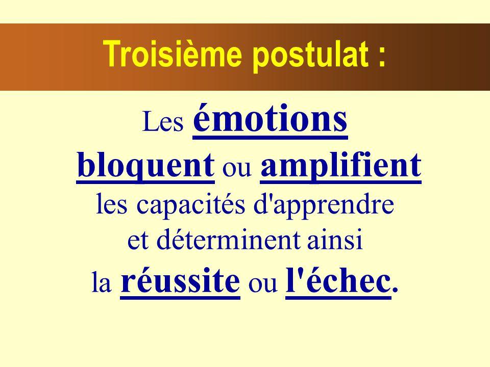 Les émotions bloquent ou amplifient les capacités d apprendre et déterminent ainsi la réussite ou l échec.