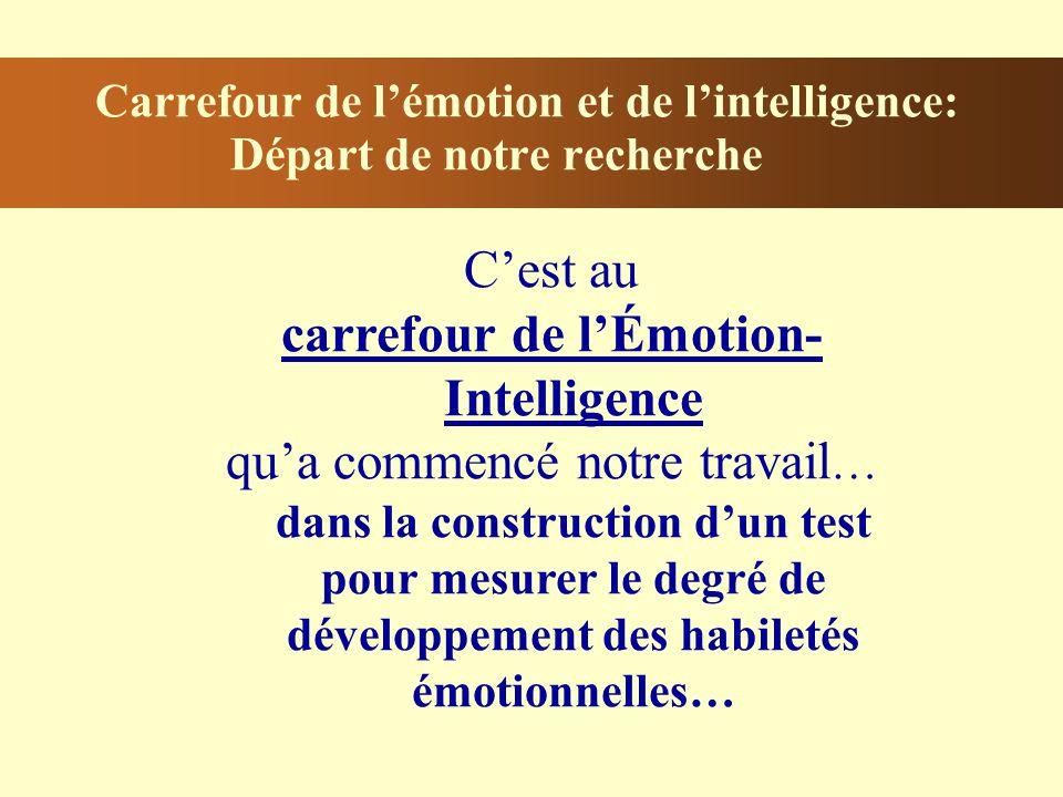 Carrefour de lémotion et de lintelligence: Départ de notre recherche Cest au carrefour de lÉmotion- Intelligence qua commencé notre travail … dans la construction dun test pour mesurer le degré de développement des habiletés émotionnelles…