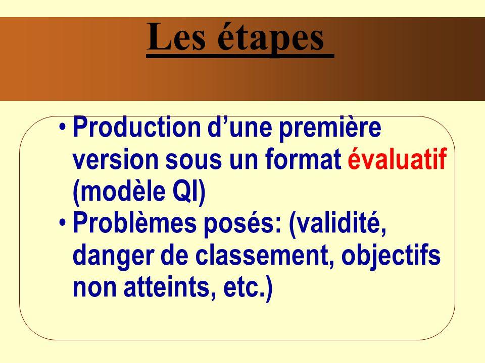 Les étapes Production dune première version sous un format évaluatif (modèle QI) Problèmes posés: (validité, danger de classement, objectifs non atteints, etc.)