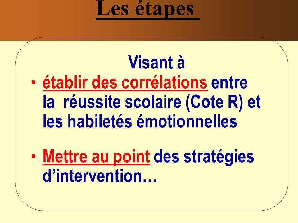 Les étapes Visant à établir des corrélations entre la réussite scolaire (Cote R) et les habiletés émotionnelles Mettre au point des stratégies dintervention…