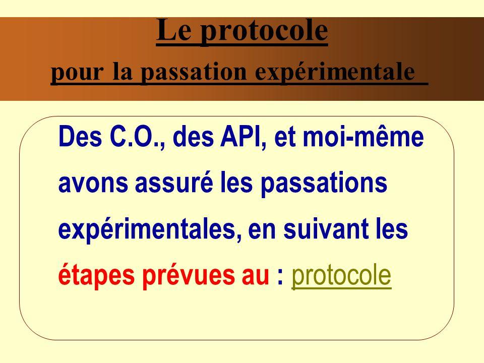 Le protocole pour la passation expérimentale Des C.O., des API, et moi-même avons assuré les passations expérimentales, en suivant les étapes prévues au : protocole protocole