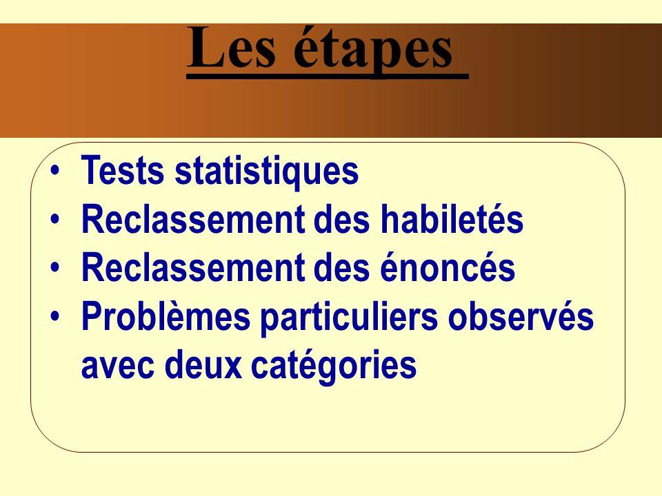 Les étapes Tests statistiques Reclassement des habiletés Reclassement des énoncés Problèmes particuliers observés avec deux catégories
