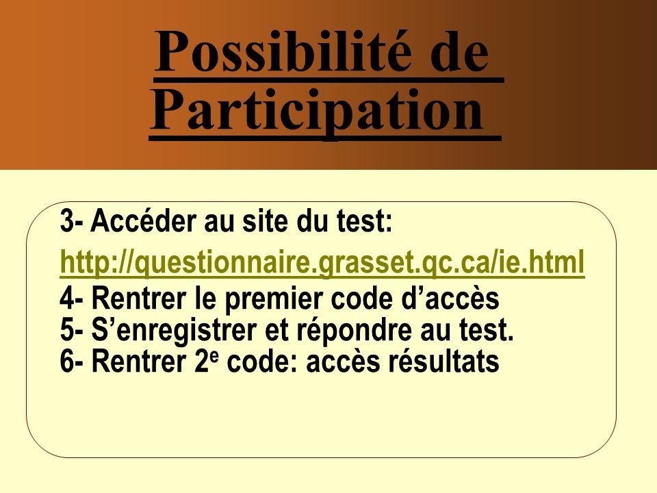 Possibilité de Participation 3- Accéder au site du test: http://questionnaire.grasset.qc.ca/ie.html http://questionnaire.grasset.qc.ca/ie.html 4- Rentrer le premier code daccès 5- Senregistrer et répondre au test.