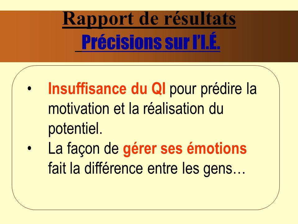 Rapport de résultats Précisions sur lI.É.