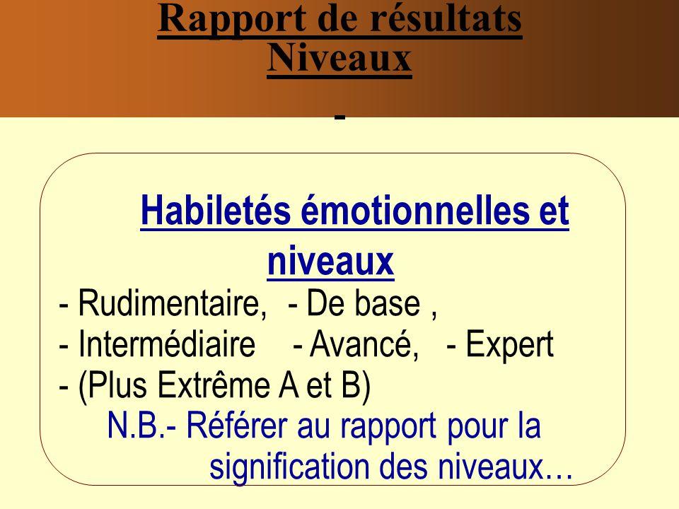 Rapport de résultats Niveaux Habiletés émotionnelles et niveaux - - Rudimentaire, - De base, - - Intermédiaire - Avancé, - Expert - - (Plus Extrême A et B) N.B.- Référer au rapport pour la signification des niveaux…