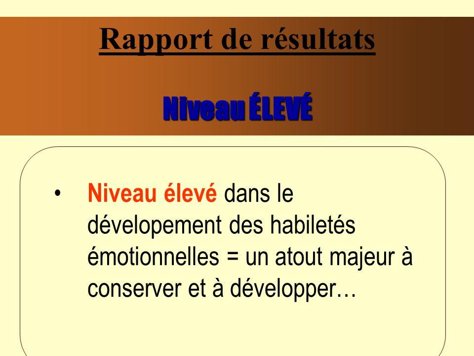 Niveau ÉLEVÉ Rapport de résultats Niveau ÉLEVÉ Niveau élevé dans le dévelopement des habiletés émotionnelles = un atout majeur à conserver et à développer…