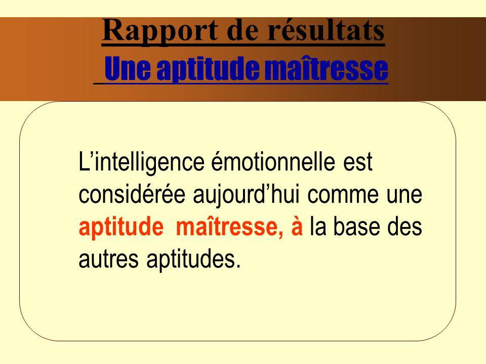 Rapport de résultats Une aptitude maîtresse Lintelligence émotionnelle est considérée aujourdhui comme une aptitude maîtresse, à la base des autres aptitudes.