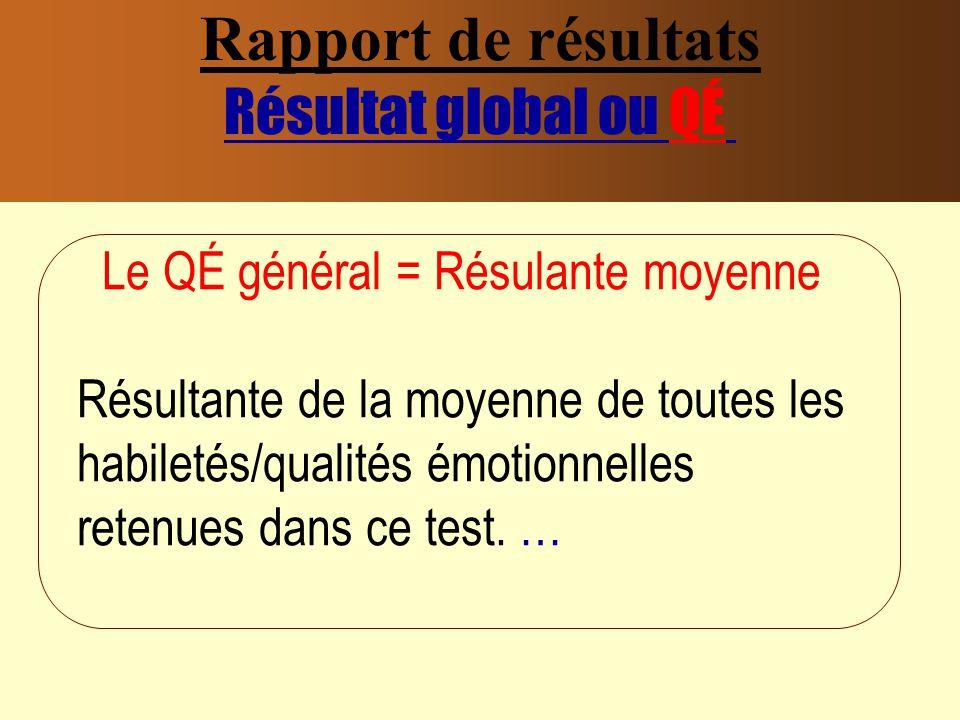 Rapport de résultats Résultat global ou QÉ Le QÉ général = Résulante moyenne Résultante de la moyenne de toutes les habiletés/qualités émotionnelles retenues dans ce test.