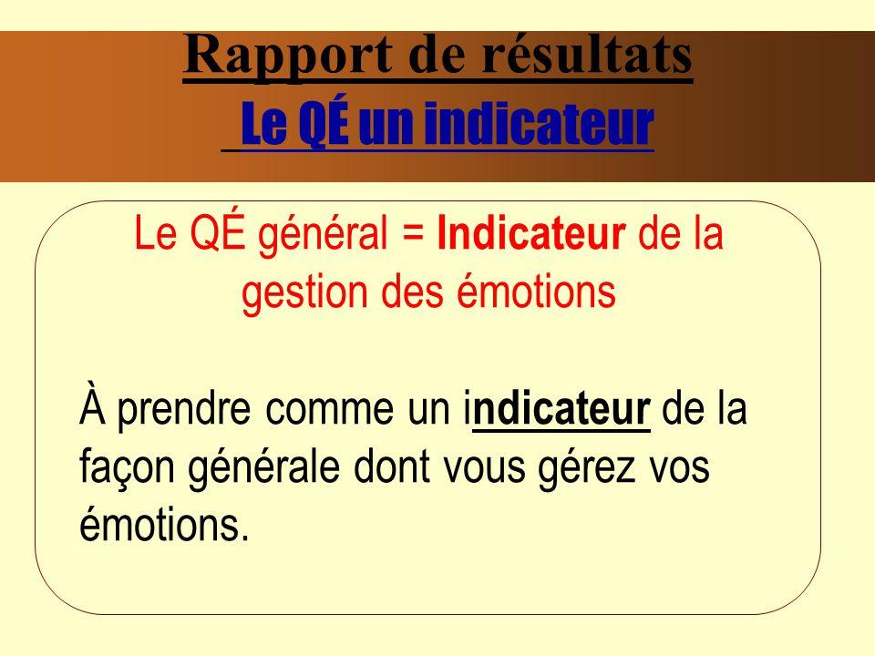 Rapport de résultats Le QÉ un indicateur Le QÉ général = Indicateur de la gestion des émotions À prendre comme un i ndicateur de la façon générale dont vous gérez vos émotions.