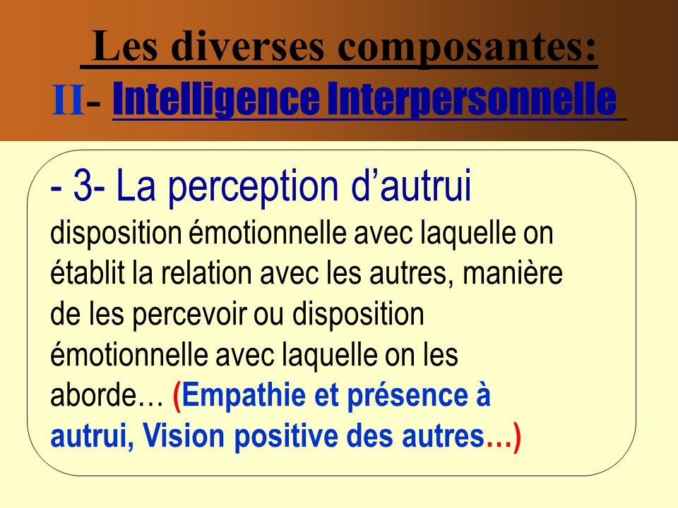 Les diverses composantes: II- Intelligence Interpersonnelle - 3- La perception dautrui disposition émotionnelle avec laquelle on établit la relation avec les autres, manière de les percevoir ou disposition émotionnelle avec laquelle on les aborde… (Empathie et présence à autrui, Vision positive des autres…)