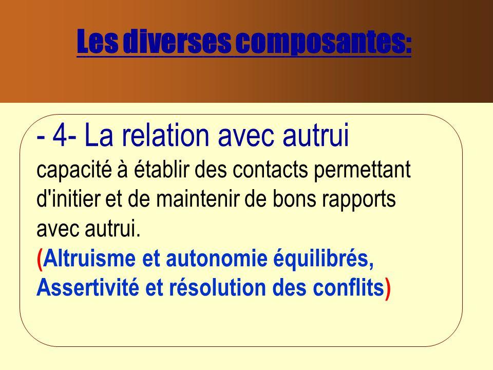 Les diverses composantes: - 4- La relation avec autrui capacité à établir des contacts permettant d initier et de maintenir de bons rapports avec autrui.