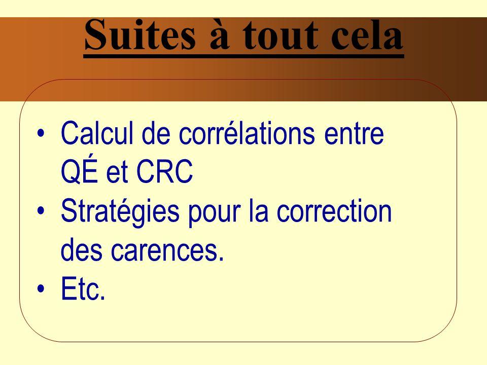 Suites à tout cela Calcul de corrélations entre QÉ et CRC Stratégies pour la correction des carences.