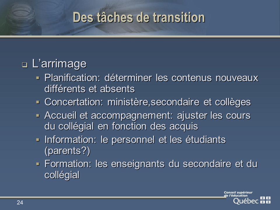 24 Des tâches de transition Larrimage Larrimage Planification: déterminer les contenus nouveaux différents et absents Planification: déterminer les co