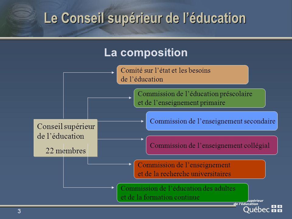 3 Le Conseil supérieur de léducation Conseil supérieur de léducation 22 membres Comité sur létat et les besoins de léducation Commission de léducation