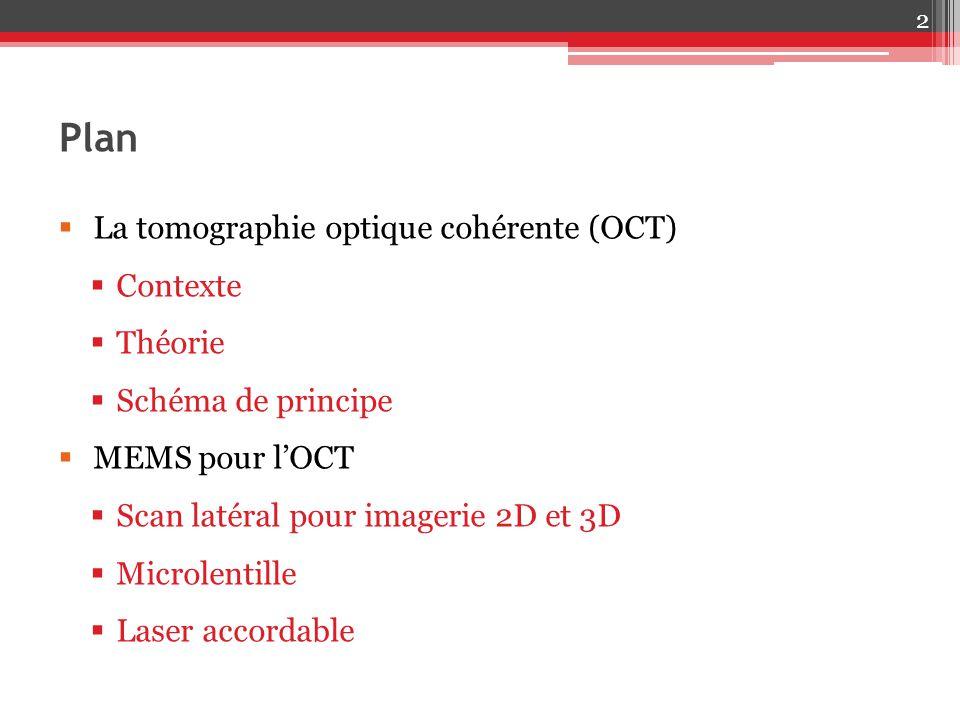 Plan La tomographie optique cohérente (OCT) Contexte Théorie Schéma de principe MEMS pour lOCT Scan latéral pour imagerie 2D et 3D Microlentille Laser