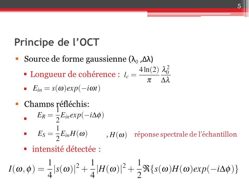Principe de lOCT 5 Source de forme gaussienne ( λ 0,λ) Longueur de cohérence : Champs réfléchis:,,, réponse spectrale de léchantillon intensité détect