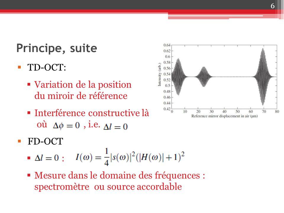 Principe, suite 6 TD-OCT: Variation de la position du miroir de référence Interférence constructive là où, i.e. FD-OCT : Mesure dans le domaine des fr