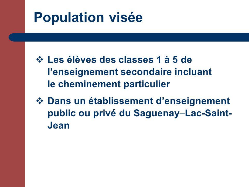Population visée Les élèves des classes 1 à 5 de lenseignement secondaire incluant le cheminement particulier Dans un établissement denseignement public ou privé du Saguenay Lac-Saint- Jean