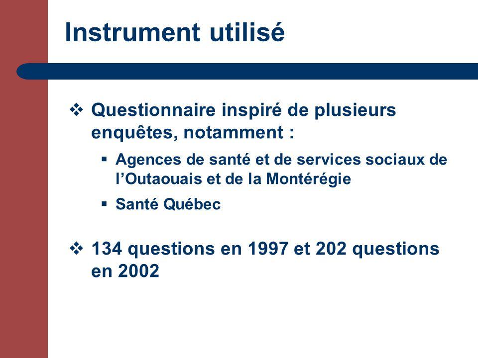 Instrument utilisé Questionnaire inspiré de plusieurs enquêtes, notamment : Agences de santé et de services sociaux de lOutaouais et de la Montérégie Santé Québec 134 questions en 1997 et 202 questions en 2002