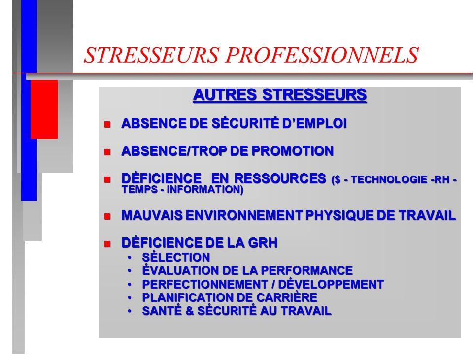 STRESSEURS PROFESSIONNELS AUTRES STRESSEURS n ABSENCE DE SÉCURITÉ DEMPLOI n ABSENCE/TROP DE PROMOTION n DÉFICIENCE EN RESSOURCES ($ - TECHNOLOGIE -RH - TEMPS - INFORMATION) n MAUVAIS ENVIRONNEMENT PHYSIQUE DE TRAVAIL n DÉFICIENCE DE LA GRH SÉLECTIONSÉLECTION ÉVALUATION DE LA PERFORMANCEÉVALUATION DE LA PERFORMANCE PERFECTIONNEMENT / DÉVELOPPEMENTPERFECTIONNEMENT / DÉVELOPPEMENT PLANIFICATION DE CARRIÈREPLANIFICATION DE CARRIÈRE SANTÉ & SÉCURITÉ AU TRAVAILSANTÉ & SÉCURITÉ AU TRAVAIL