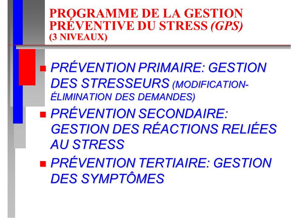 (3 NIVEAUX) PROGRAMME DE LA GESTION PRÉVENTIVE DU STRESS (GPS) (3 NIVEAUX) n PRÉVENTION PRIMAIRE: GESTION DES STRESSEURS (MODIFICATION- ÉLIMINATION DES DEMANDES) n PRÉVENTION SECONDAIRE: GESTION DES RÉACTIONS RELIÉES AU STRESS n PRÉVENTION TERTIAIRE: GESTION DES SYMPTÔMES