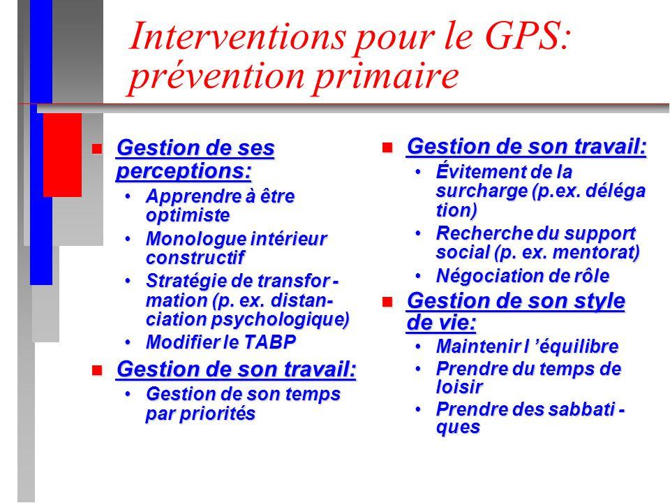 Interventions pour le GPS: prévention primaire n Gestion de ses perceptions: Apprendre à être optimisteApprendre à être optimiste Monologue intérieur constructifMonologue intérieur constructif Stratégie de transfor - mation (p.