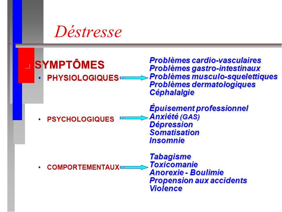 Déstresse n SYMPTÔMES PHYSIOLOGIQUESPHYSIOLOGIQUES PSYCHOLOGIQUESPSYCHOLOGIQUES COMPORTEMENTAUXCOMPORTEMENTAUX Problèmes cardio-vasculaires Problèmes gastro-intestinaux Problèmes musculo-squelettiques Problèmes dermatologiques Céphalalgie Épuisement professionnel Anxiété (GAS) Dépression Somatisation Insomnie Tabagisme Toxicomanie Anorexie - Boulimie Propension aux accidents Violence