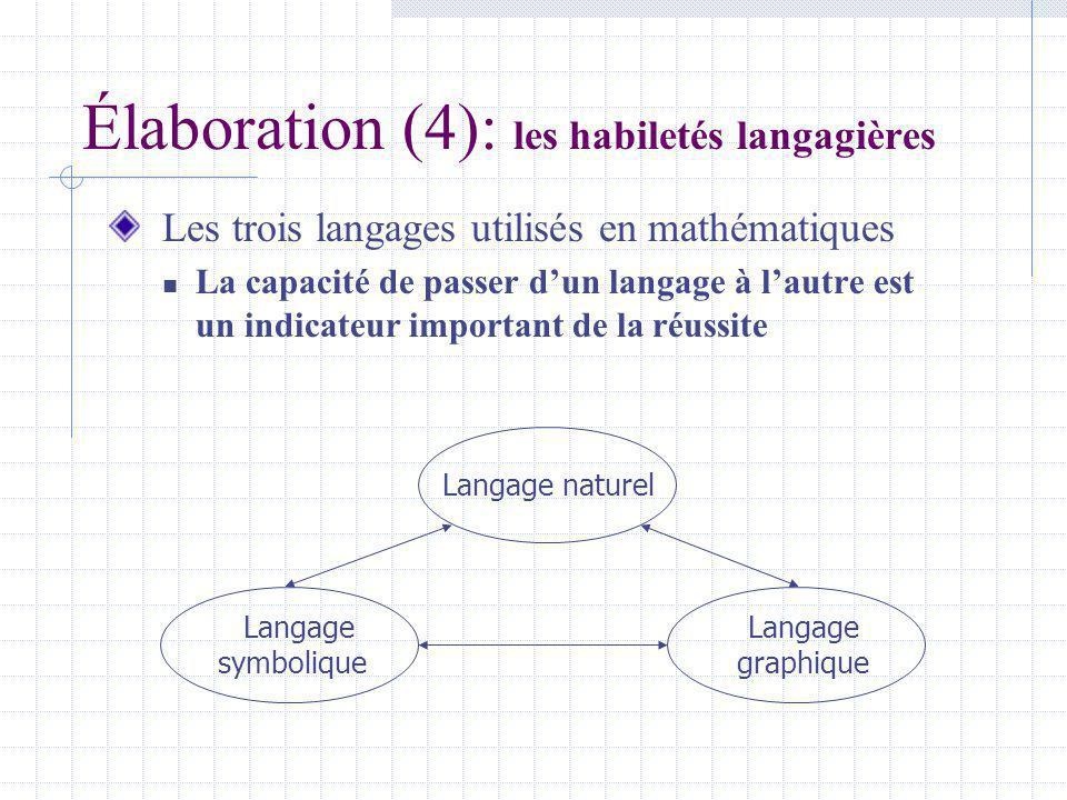 Élaboration (4): les habiletés langagières Les trois langages utilisés en mathématiques La capacité de passer dun langage à lautre est un indicateur important de la réussite Langage naturel Langage symbolique Langage graphique