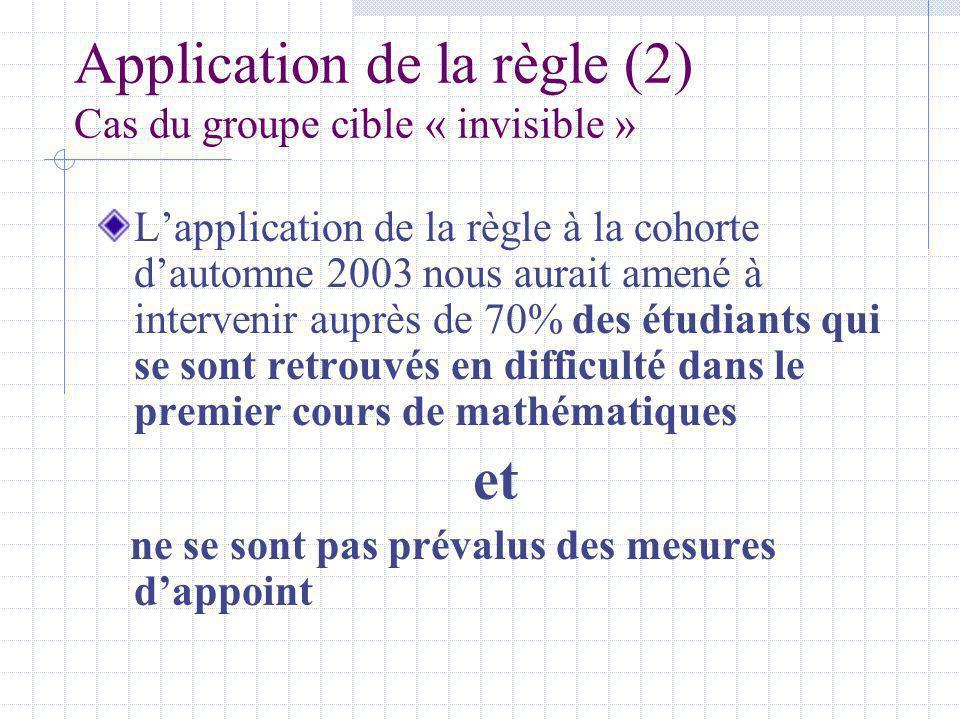 Application de la règle (2) Cas du groupe cible « invisible » Lapplication de la règle à la cohorte dautomne 2003 nous aurait amené à intervenir auprès de 70% des étudiants qui se sont retrouvés en difficulté dans le premier cours de mathématiques et ne se sont pas prévalus des mesures dappoint