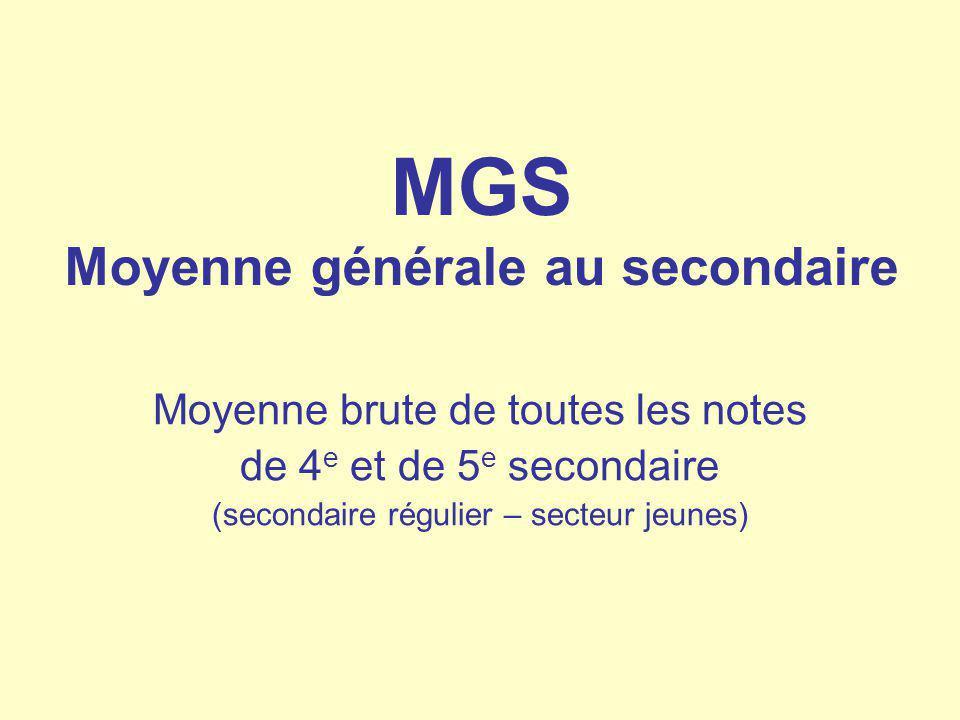 1997 Imposition du DES + comme condition dadmission au collégial (DES + Anglais 5 + Maths 5 + Sciences physiques 4)