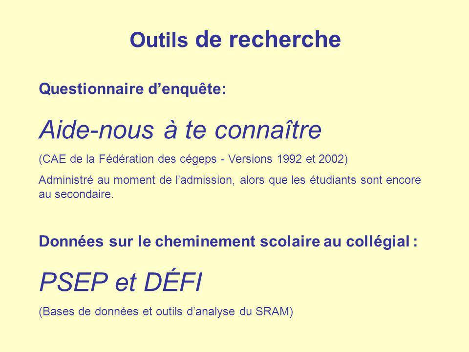 Questionnaire denquête: Aide-nous à te connaître (CAE de la Fédération des cégeps - Versions 1992 et 2002) Administré au moment de ladmission, alors q