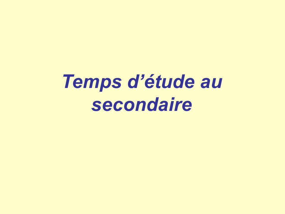 Temps détude au secondaire